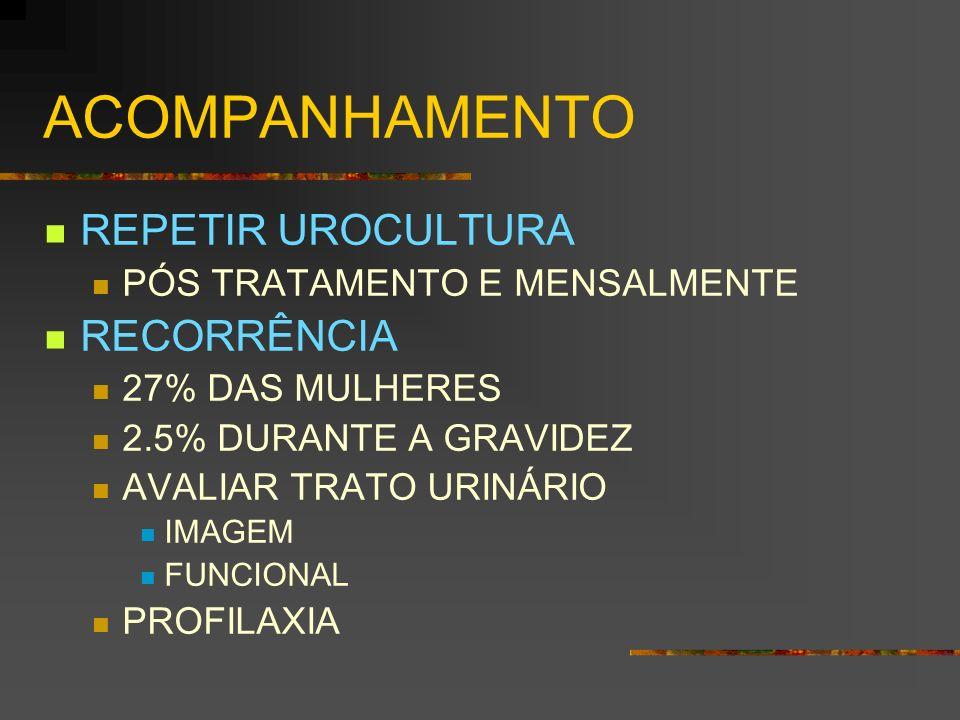 ACOMPANHAMENTO REPETIR UROCULTURA PÓS TRATAMENTO E MENSALMENTE RECORRÊNCIA 27% DAS MULHERES 2.5% DURANTE A GRAVIDEZ AVALIAR TRATO URINÁRIO IMAGEM FUNC