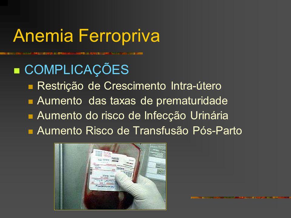 Anemia Ferropriva COMPLICAÇÕES Restrição de Crescimento Intra-útero Aumento das taxas de prematuridade Aumento do risco de Infecção Urinária Aumento R