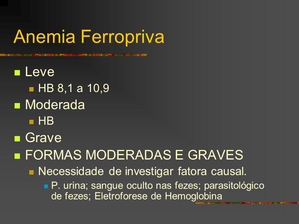 Anemia Ferropriva Leve HB 8,1 a 10,9 Moderada HB Grave FORMAS MODERADAS E GRAVES Necessidade de investigar fatora causal. P. urina; sangue oculto nas