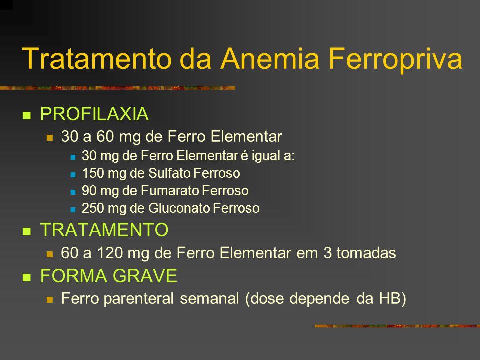 Tratamento da Anemia Ferropriva PROFILAXIA 30 a 60 mg de Ferro Elementar 30 mg de Ferro Elementar é igual a: 150 mg de Sulfato Ferroso 90 mg de Fumara