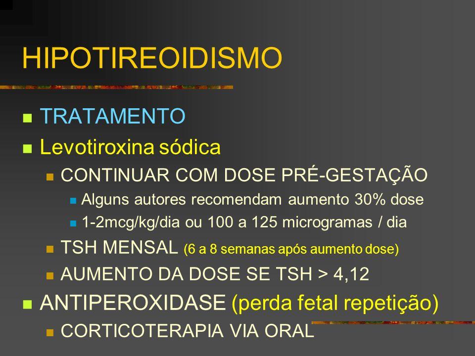 HIPOTIREOIDISMO TRATAMENTO Levotiroxina sódica CONTINUAR COM DOSE PRÉ-GESTAÇÃO Alguns autores recomendam aumento 30% dose 1-2mcg/kg/dia ou 100 a 125 m