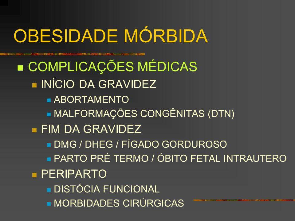 OBESIDADE MÓRBIDA COMPLICAÇÕES MÉDICAS INÍCIO DA GRAVIDEZ ABORTAMENTO MALFORMAÇÕES CONGÊNITAS (DTN) FIM DA GRAVIDEZ DMG / DHEG / FÍGADO GORDUROSO PART