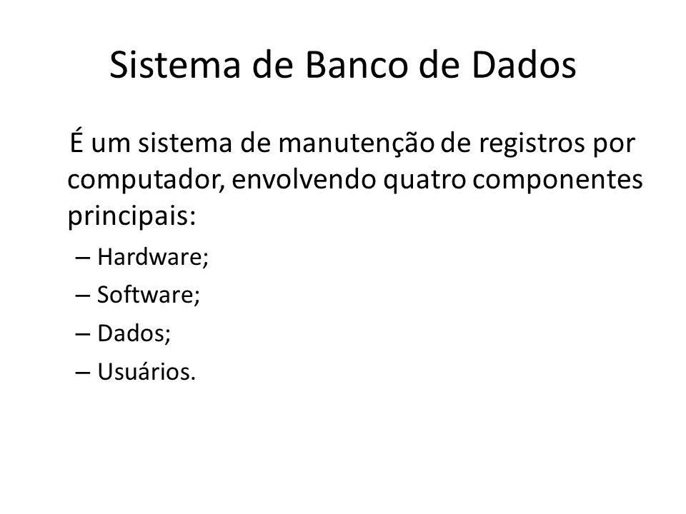 Sistema de Banco de Dados É um sistema de manutenção de registros por computador, envolvendo quatro componentes principais: – Hardware; – Software; –