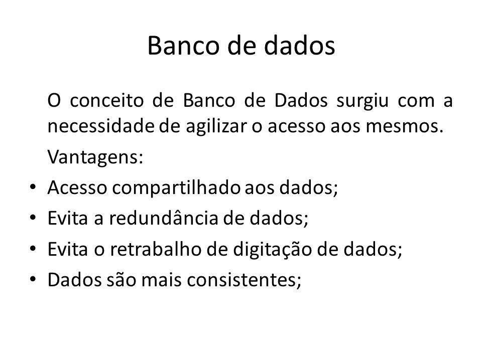 Banco de dados O conceito de Banco de Dados surgiu com a necessidade de agilizar o acesso aos mesmos. Vantagens: Acesso compartilhado aos dados; Evita