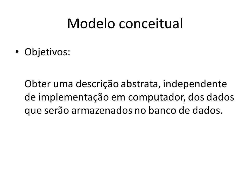 Modelo conceitual Objetivos: Obter uma descrição abstrata, independente de implementação em computador, dos dados que serão armazenados no banco de da