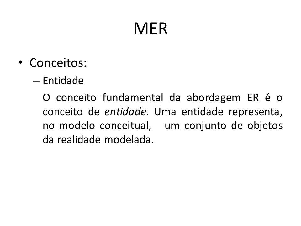 MER Conceitos: – Entidade O conceito fundamental da abordagem ER é o conceito de entidade. Uma entidade representa, no modelo conceitual, um conjunto
