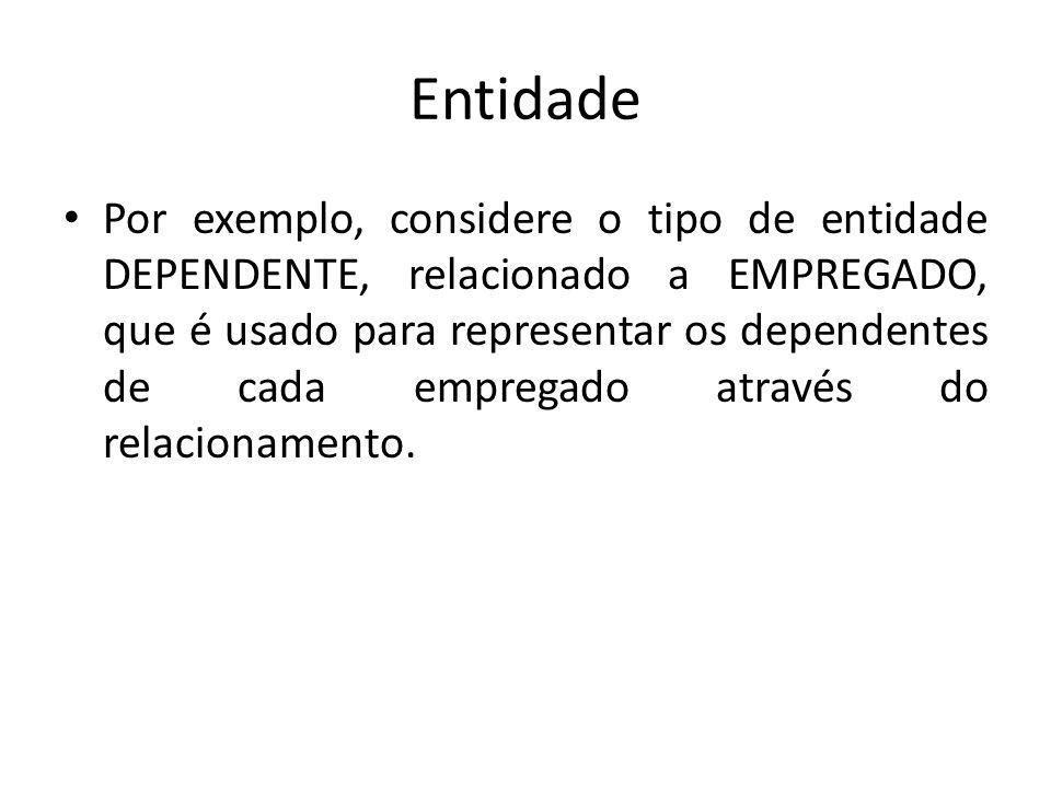 Entidade Por exemplo, considere o tipo de entidade DEPENDENTE, relacionado a EMPREGADO, que é usado para representar os dependentes de cada empregado