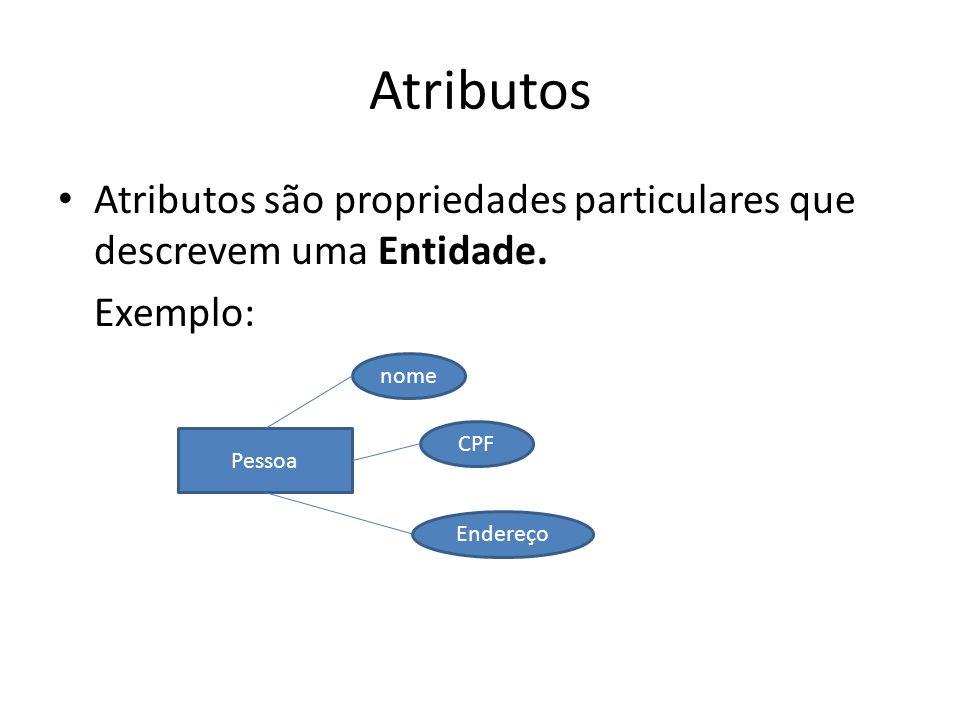 Atributos Atributos são propriedades particulares que descrevem uma Entidade. Exemplo: Pessoa nome CPF Endereço