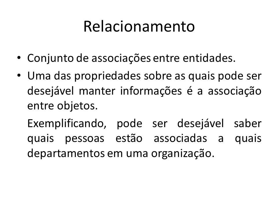 Relacionamento Conjunto de associações entre entidades. Uma das propriedades sobre as quais pode ser desejável manter informações é a associação entre