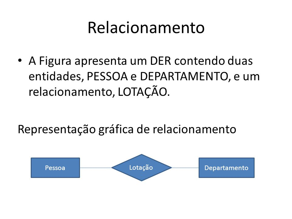 Relacionamento A Figura apresenta um DER contendo duas entidades, PESSOA e DEPARTAMENTO, e um relacionamento, LOTAÇÃO. Representação gráfica de relaci