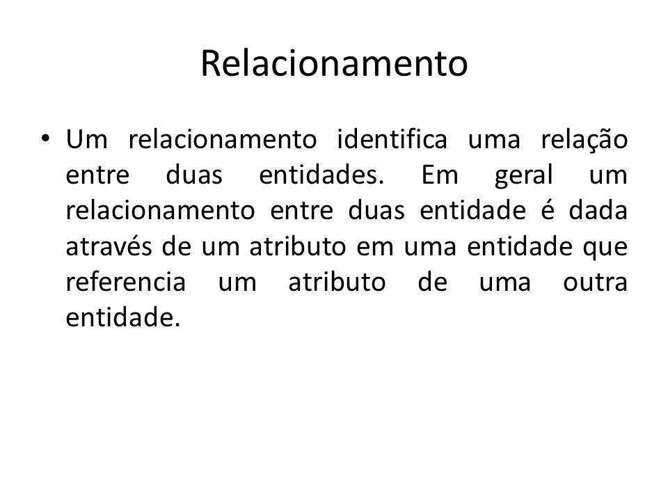 Relacionamento Um relacionamento identifica uma relação entre duas entidades. Em geral um relacionamento entre duas entidade é dada através de um atri