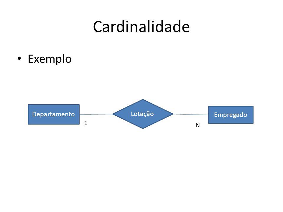 Cardinalidade Exemplo Lotação Empregado Departamento 1 N