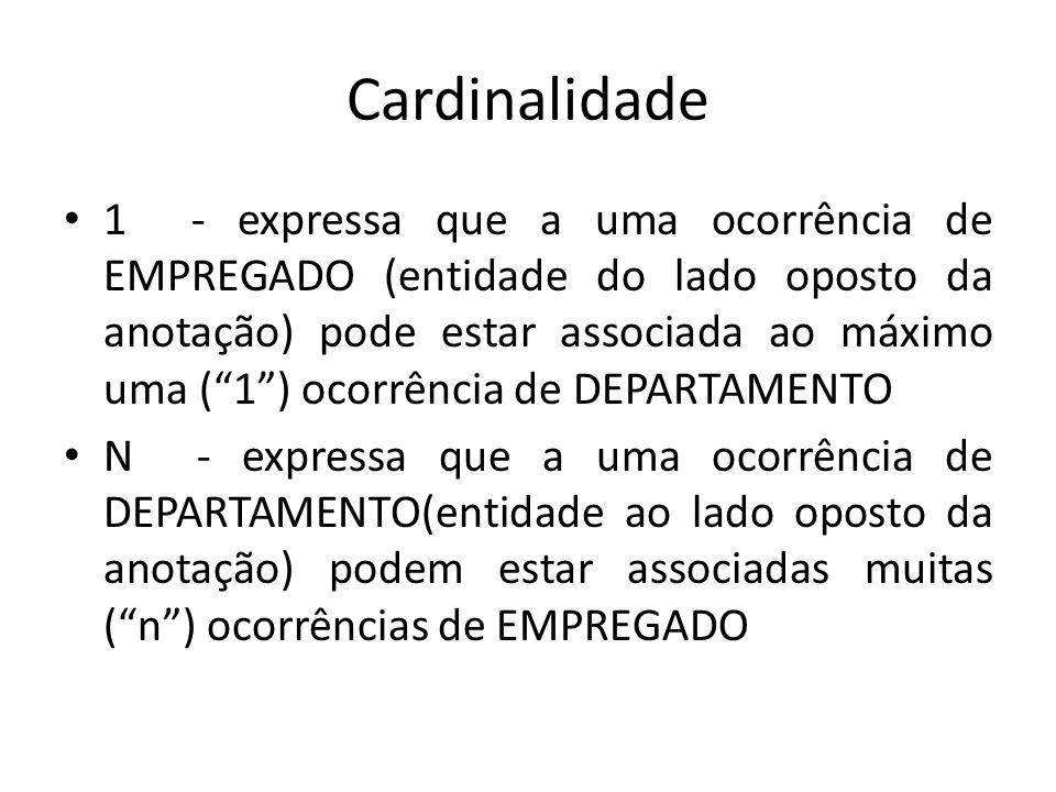 Cardinalidade 1 - expressa que a uma ocorrência de EMPREGADO (entidade do lado oposto da anotação) pode estar associada ao máximo uma (1) ocorrência d
