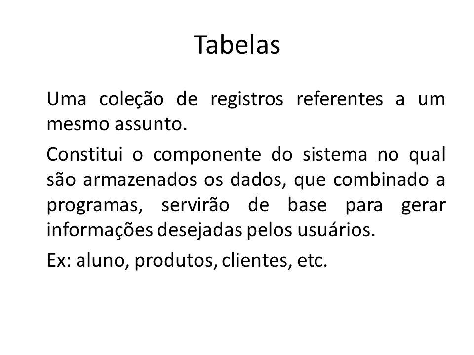 Tabelas Tabela Aluno Cod_AlunoNome_AlunoCod_Curso 001João789 002Maria555