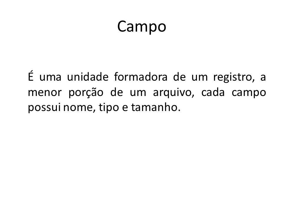 Campo Tabela Aluno Cod_AlunoNome_AlunoCod_Curso 001João789 002Maria555 Campo