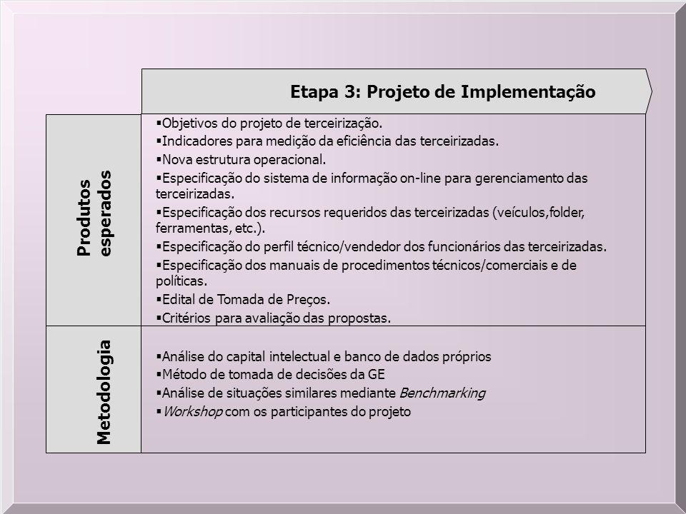 Etapa 3: Projeto de Implementação Produtos esperados Metodologia Objetivos do projeto de terceirização. Indicadores para medição da eficiência das ter