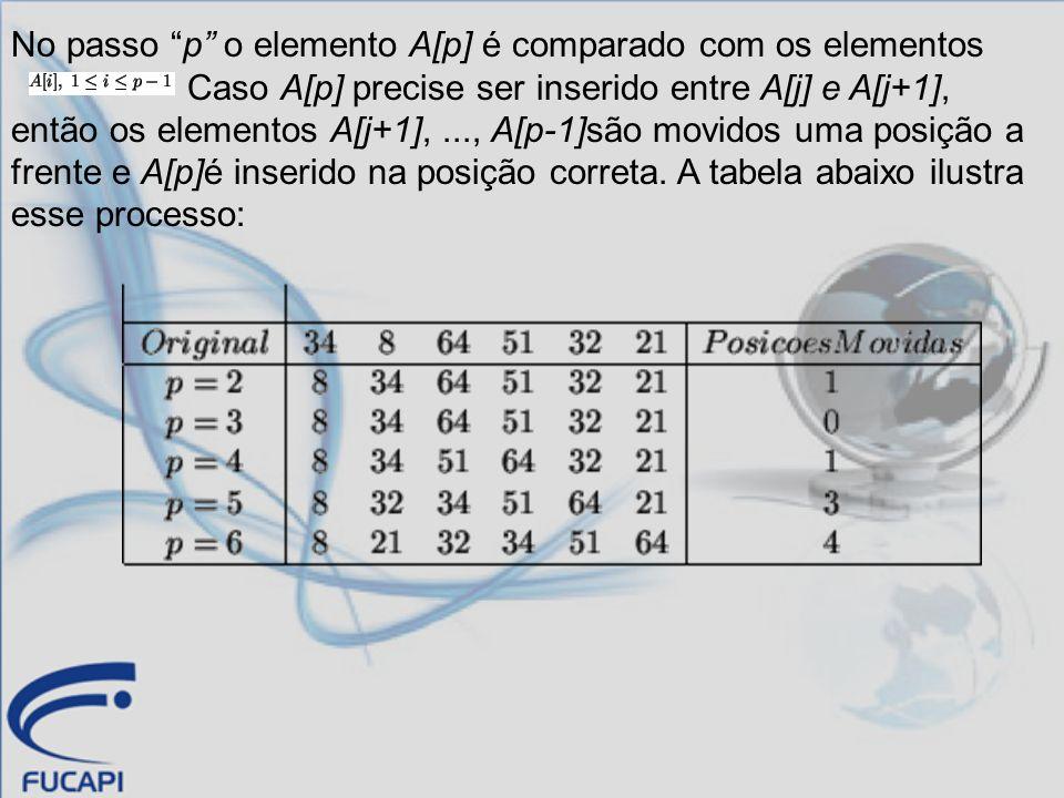 void InsertionSort(int *A, int N) { int j,p,temp; A[0] = MININT // sentinela - numero inteiro muito pequeno for (p = 2; p<=N; p++) { j = p; temp = A[p]; while( temp < A[j-1] ) { A[j] = A[j-1]; // Deslocamento - abre espaço para o elemento a ser inserido // j--; } A[j] = temp; // Coloca o elemento na posição correta } }