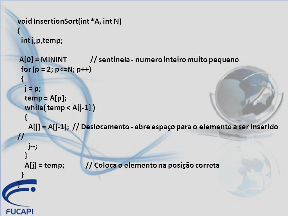 void InsertionSort(int *A, int N) { int j,p,temp; A[0] = MININT // sentinela - numero inteiro muito pequeno for (p = 2; p<=N; p++) { j = p; temp = A[p