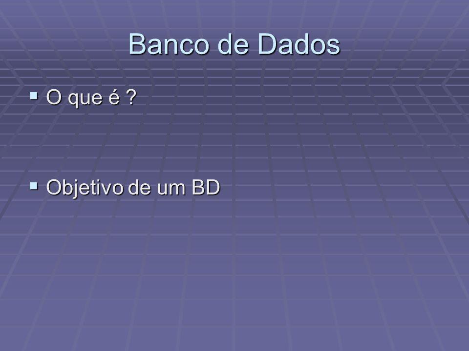 Banco de Dados O que é ? O que é ? Objetivo de um BD Objetivo de um BD