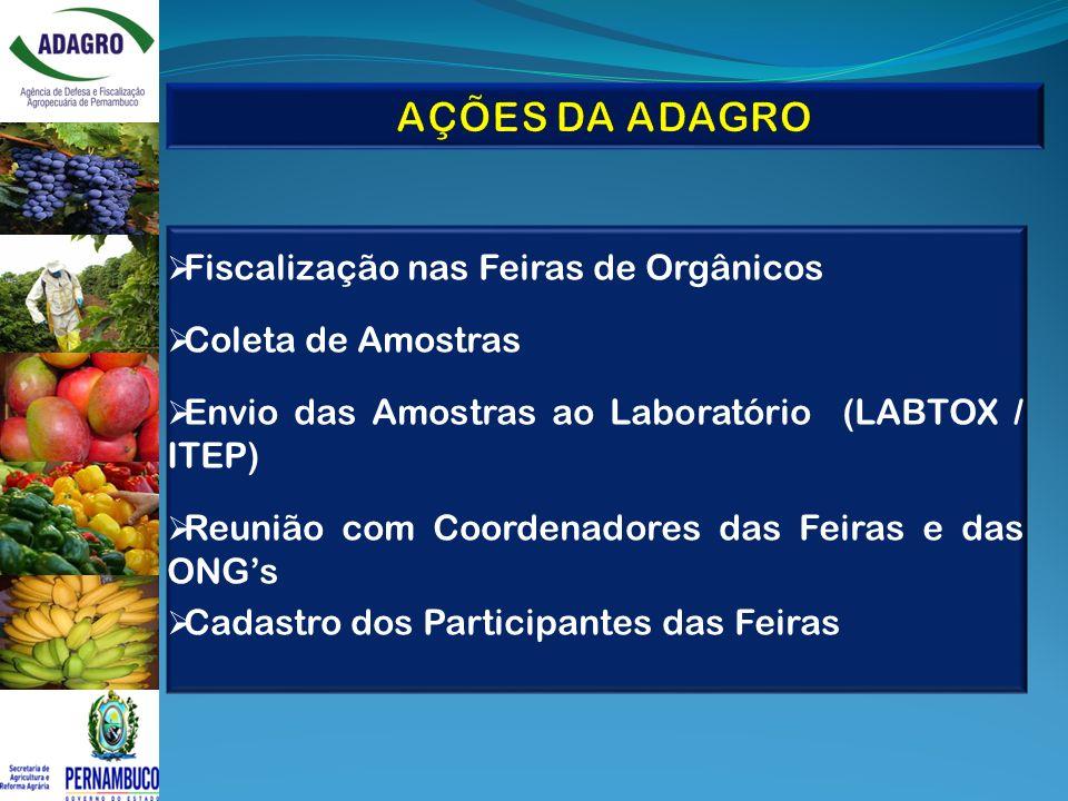 Fiscalização nas Feiras de Orgânicos Coleta de Amostras Envio das Amostras ao Laboratório (LABTOX / ITEP) Reunião com Coordenadores das Feiras e das O