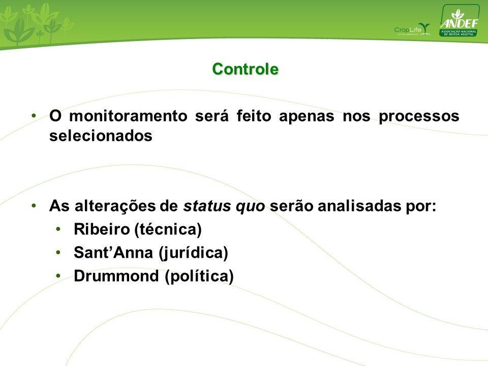 O monitoramento será feito apenas nos processos selecionados As alterações de status quo serão analisadas por: Ribeiro (técnica) SantAnna (jurídica) D