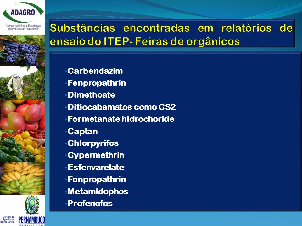 Carbendazim Fenpropathrin Dimethoate Ditiocabamatos como CS2 Formetanate hidrochoride Captan Chlorpyrifos Cypermethrin Esfenvarelate Fenpropathrin Met