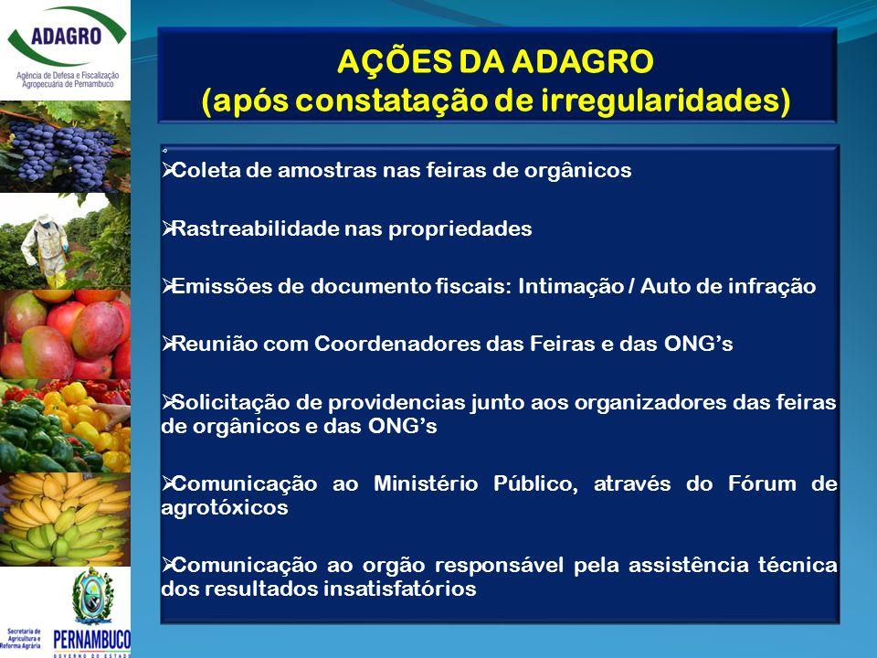 AÇÕES DA ADAGRO (após constatação de irregularidades) C Coleta de amostras nas feiras de orgânicos Rastreabilidade nas propriedades Emissões de docume