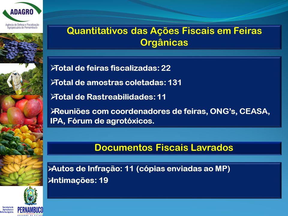 Quantitativos das Ações Fiscais em Feiras Orgânicas Total de feiras fiscalizadas: 22 Total de amostras coletadas: 131 Total de Rastreabilidades: 11 Re