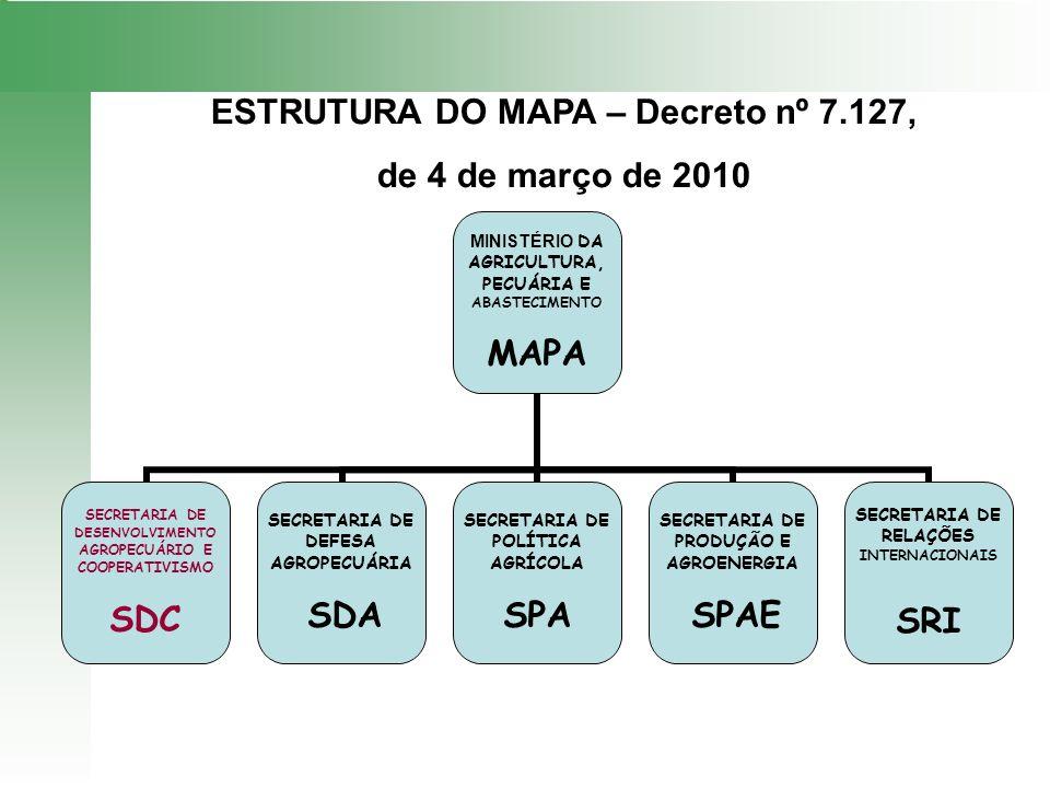 ESTRUTURA DO MAPA – Decreto nº 7.127, de 4 de março de 2010 MINISTÉRIO DA AGRICULTURA, PECUÁRIA E ABASTECIMENTO MAPA SECRETARIA DE DESENVOLVIMENTO AGR