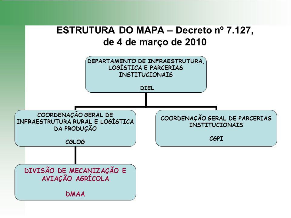ESTRUTURA DO MAPA – Decreto nº 7.127, de 4 de março de 2010 DEPARTAMENTO DE INFRAESTRUTURA, LOGÍSTICA E PARCERIAS INSTITUCIONAIS DIEL COORDENAÇÃO GERA
