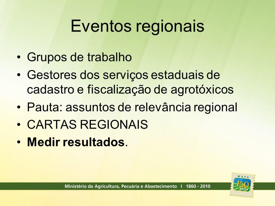 Grupos de trabalho Gestores dos serviços estaduais de cadastro e fiscalização de agrotóxicos Pauta: assuntos de relevância regional CARTAS REGIONAIS M