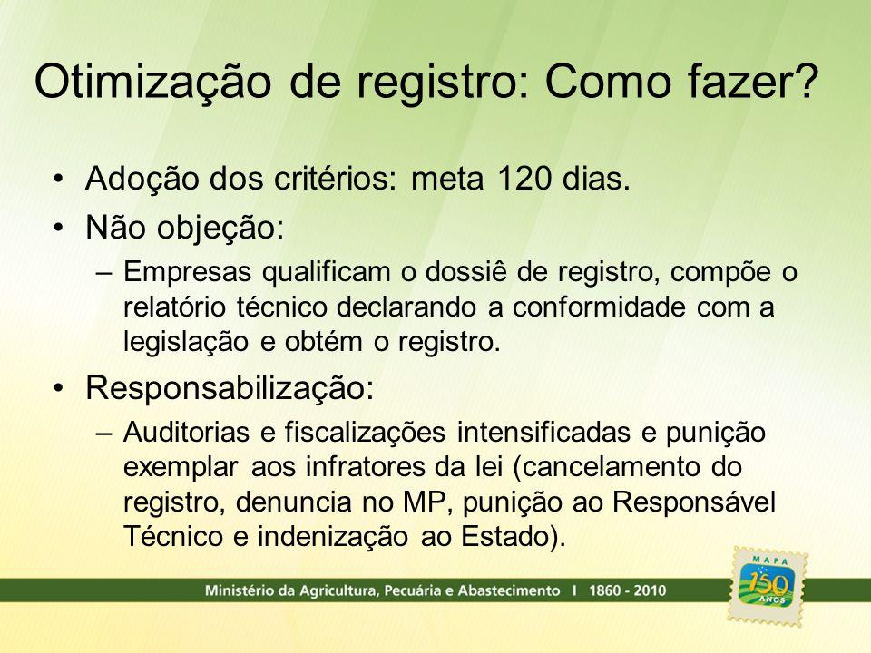 Otimização de registro: Como fazer? Adoção dos critérios: meta 120 dias. Não objeção: –Empresas qualificam o dossiê de registro, compõe o relatório té
