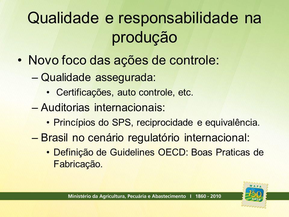 Qualidade e responsabilidade na produção Novo foco das ações de controle: –Qualidade assegurada: Certificações, auto controle, etc. –Auditorias intern