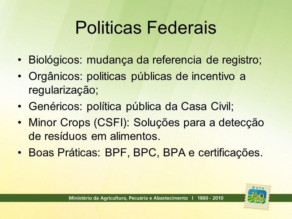 Politicas Federais Biológicos: mudança da referencia de registro; Orgânicos: politicas públicas de incentivo a regularização; Genéricos: política públ