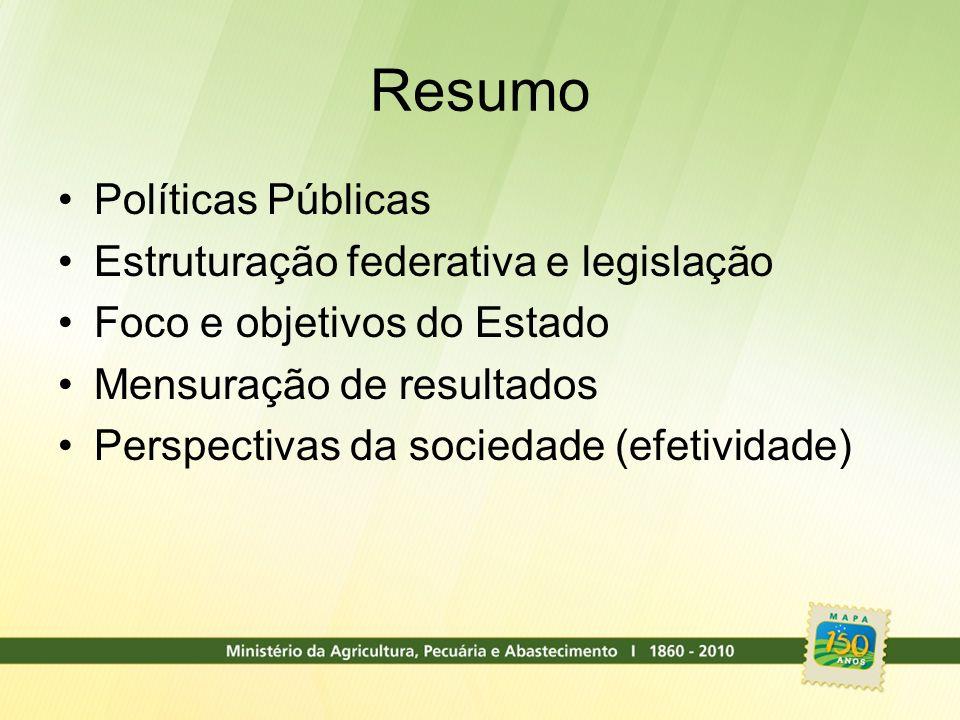 Resumo Políticas Públicas Estruturação federativa e legislação Foco e objetivos do Estado Mensuração de resultados Perspectivas da sociedade (efetivid