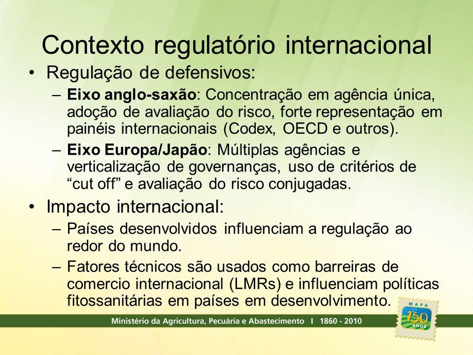 Contexto regulatório internacional Regulação de defensivos: –Eixo anglo-saxão: Concentração em agência única, adoção de avaliação do risco, forte repr