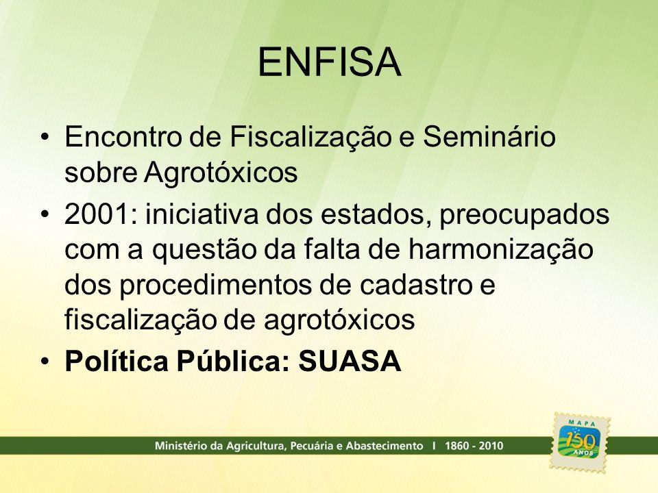 ENFISA Encontro de Fiscalização e Seminário sobre Agrotóxicos 2001: iniciativa dos estados, preocupados com a questão da falta de harmonização dos pro
