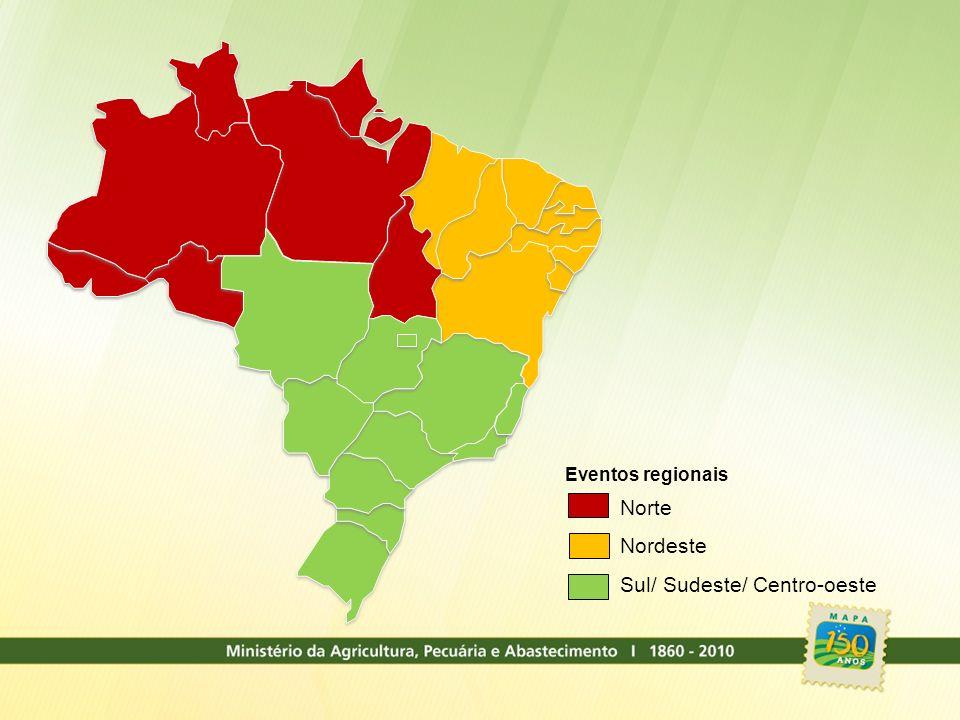 Norte Nordeste Sul/ Sudeste/ Centro-oeste Eventos regionais