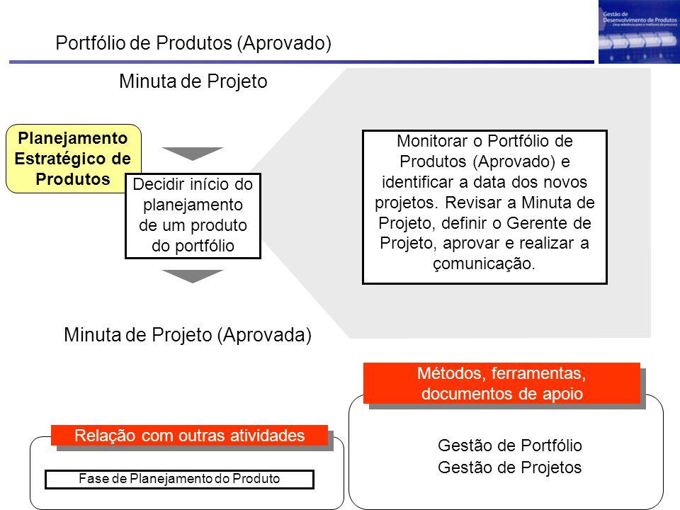 Planejamento Estratégico de Produtos Decidir início do planejamento de um produto do portfólio Portfólio de Produtos (Aprovado) Minuta de Projeto Méto