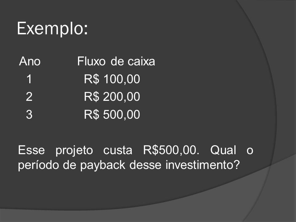 Exemplo: AnoFluxo de caixa 1 R$ 100,00 2 R$ 200,00 3 R$ 500,00 Esse projeto custa R$500,00. Qual o período de payback desse investimento?