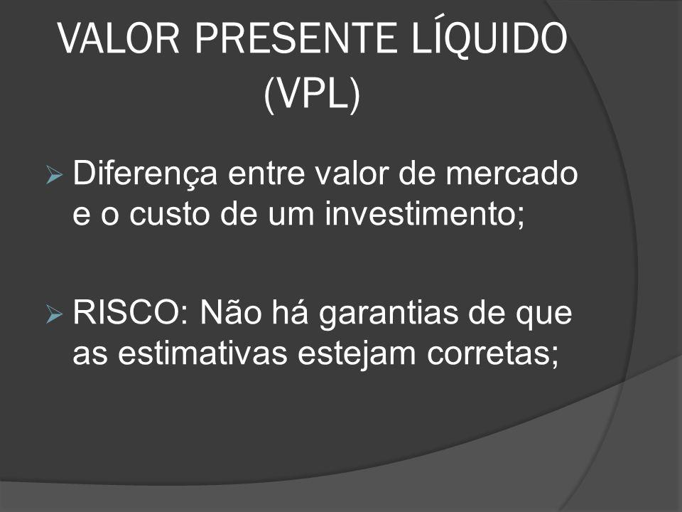 VALOR PRESENTE LÍQUIDO (VPL) Diferença entre valor de mercado e o custo de um investimento; RISCO: Não há garantias de que as estimativas estejam corr