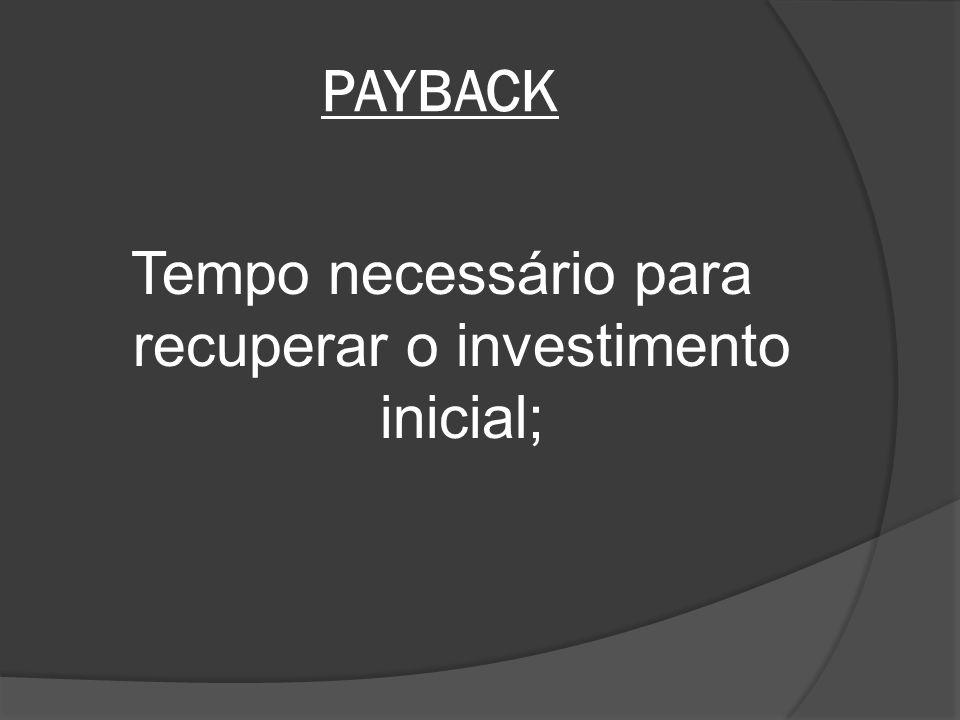 PAYBACK Tempo necessário para recuperar o investimento inicial;