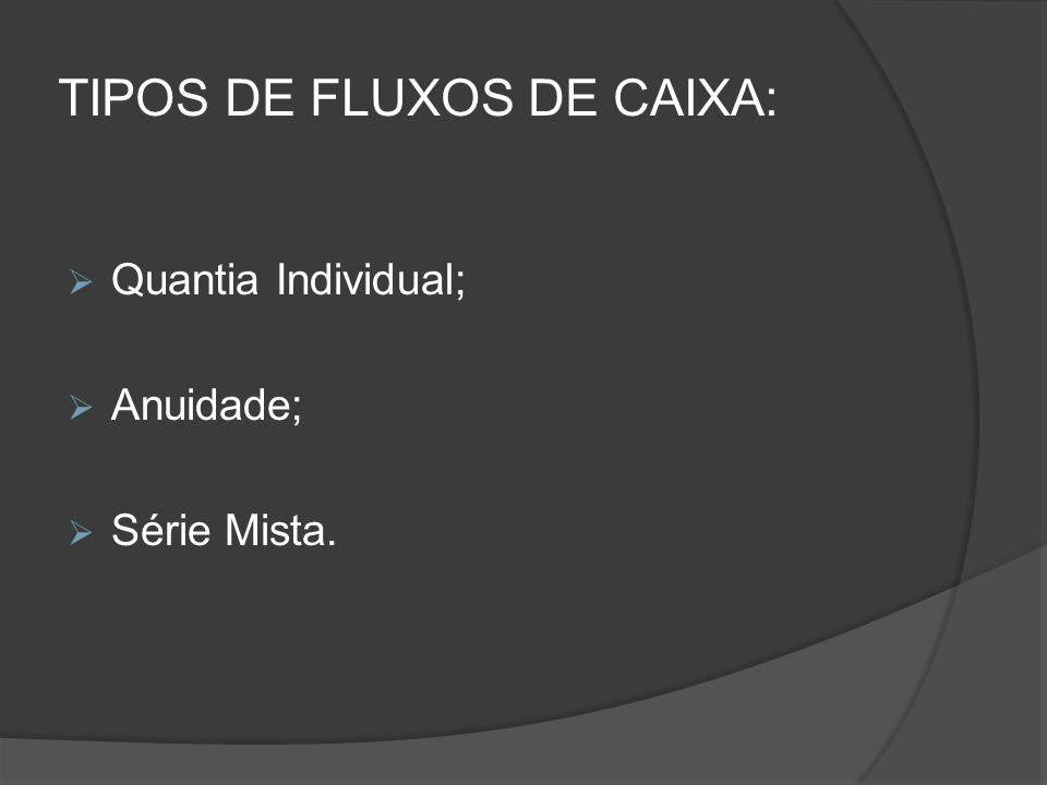 TIPOS DE FLUXOS DE CAIXA: Quantia Individual; Anuidade; Série Mista.