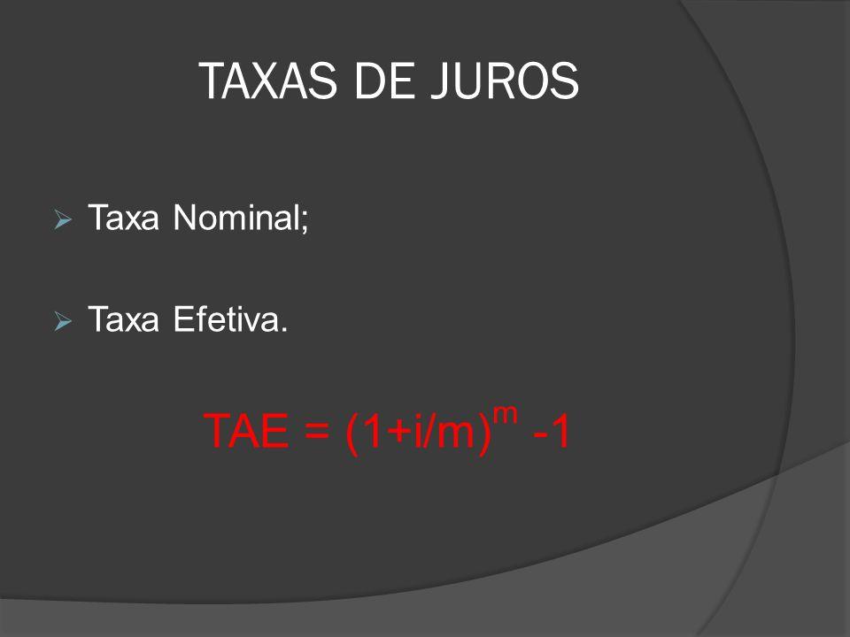 TAXAS DE JUROS Taxa Nominal; Taxa Efetiva. TAE = (1+i/m) m -1