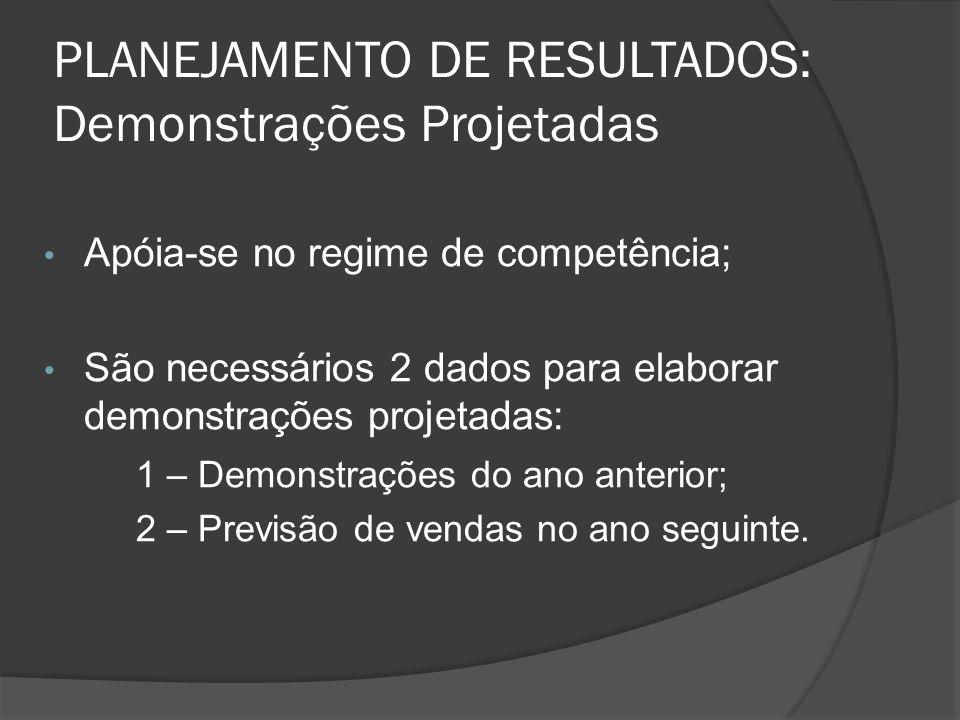 PLANEJAMENTO DE RESULTADOS: Demonstrações Projetadas Apóia-se no regime de competência; São necessários 2 dados para elaborar demonstrações projetadas