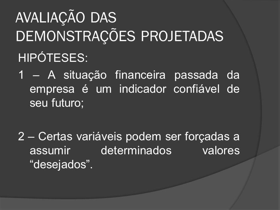 AVALIAÇÃO DAS DEMONSTRAÇÕES PROJETADAS HIPÓTESES: 1 – A situação financeira passada da empresa é um indicador confiável de seu futuro; 2 – Certas vari