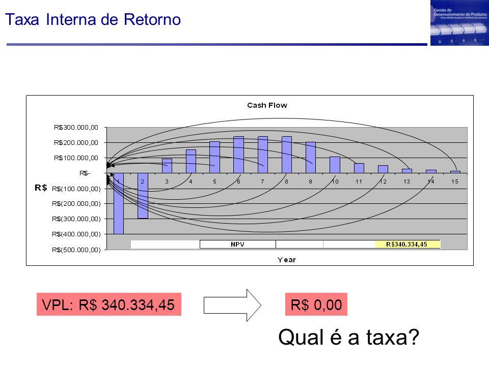 Taxa Interna de Retorno VPL: R$ 340.334,45 R$ 0,00 Qual é a taxa?