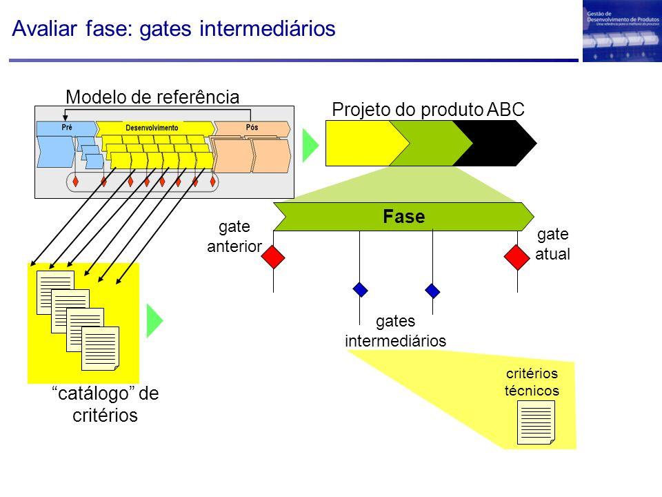 Projeto do produto ABC Fase gate anterior gate atual critérios técnicos Modelo de referência catálogo de critérios gates intermediários