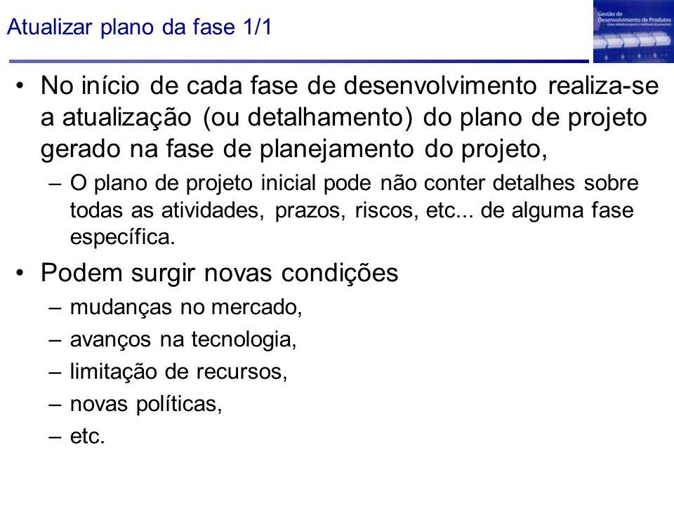 Atualizar plano da fase 1/1 No início de cada fase de desenvolvimento realiza-se a atualização (ou detalhamento) do plano de projeto gerado na fase de