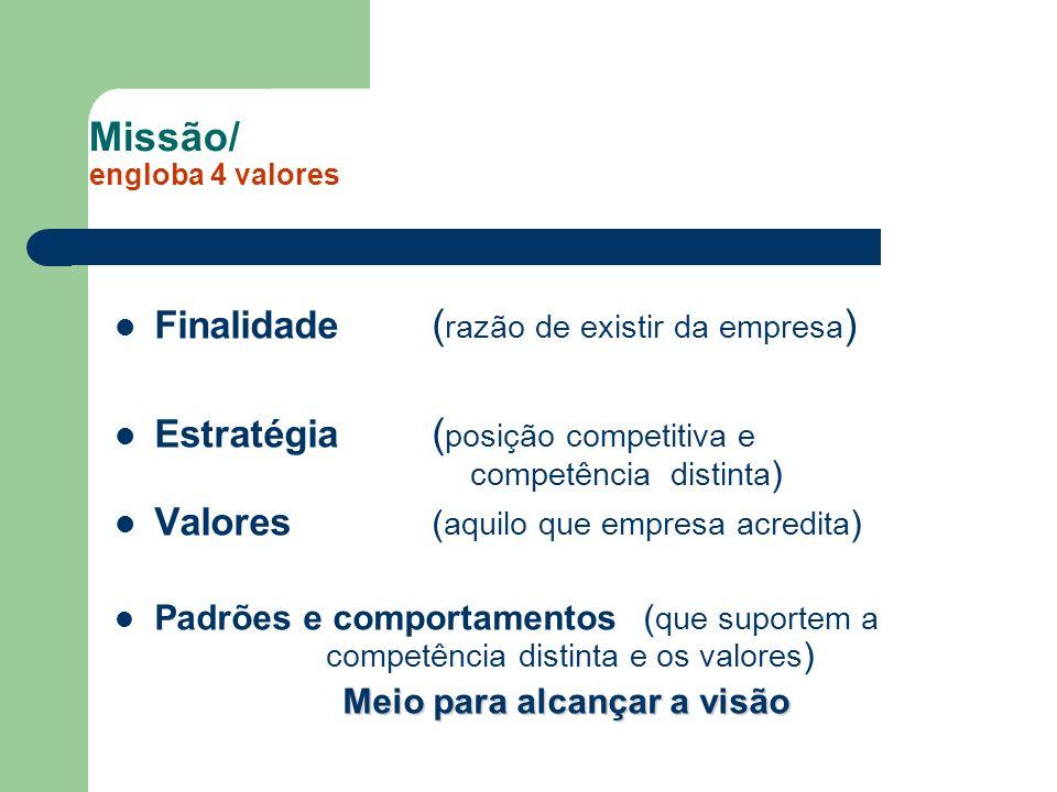 Missão/ engloba 4 valores Finalidade ( razão de existir da empresa ) Estratégia ( posição competitiva e competência distinta ) Valores ( aquilo que em